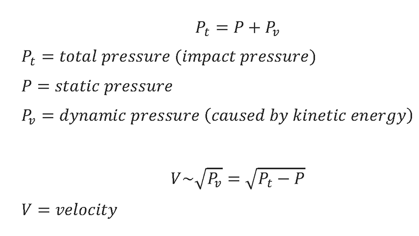 Pitot Tube velocity Calculation