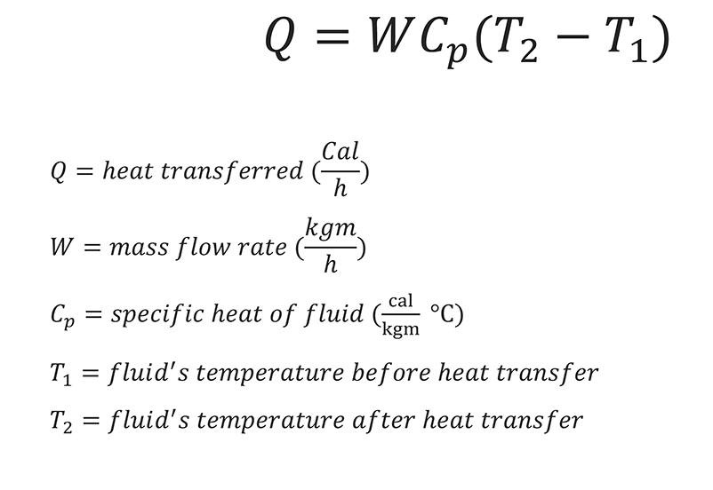 Heat Transfer Equation