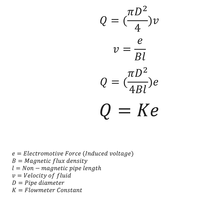 Magnetic Flowmeter Flow Equation