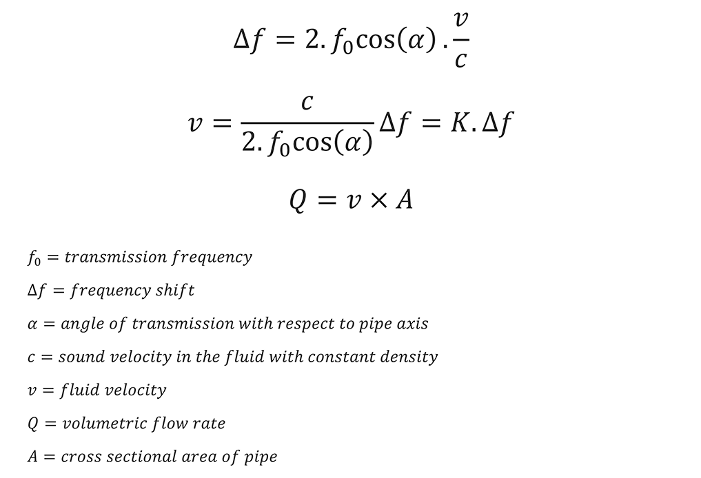 Doppler Flowmeter Flow Equation